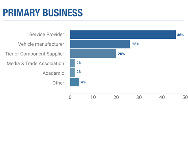 Primary Business ALSCLIVE (web)