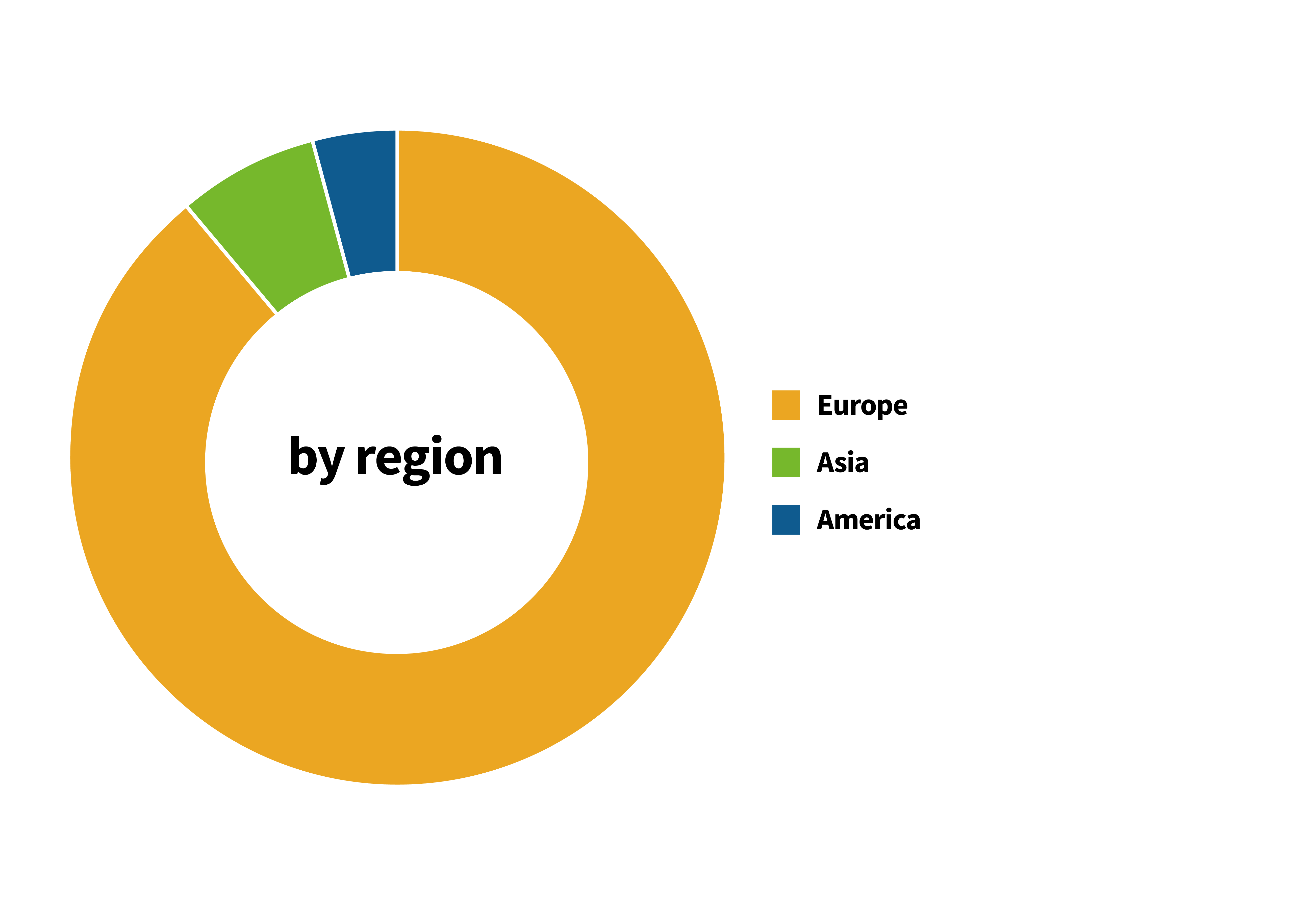 ALEurope2020_Region